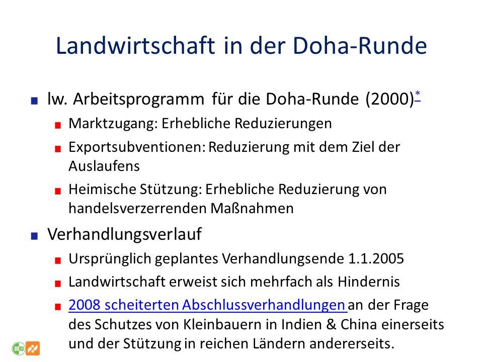 Landwirtschaft in der Doha-Runde lw. Arbeitsprogramm für die Doha-Runde (2000) * * Marktzugang: Erhebliche Reduzierungen Exportsubventionen: Reduzieru