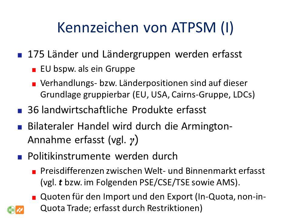 Kennzeichen von ATPSM (I) 175 Länder und Ländergruppen werden erfasst EU bspw. als ein Gruppe Verhandlungs- bzw. Länderpositionen sind auf dieser Grun