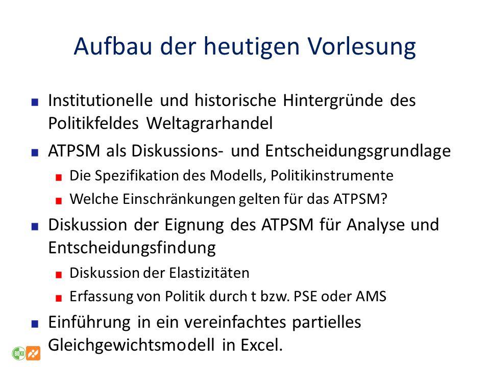 Aufbau der heutigen Vorlesung Institutionelle und historische Hintergründe des Politikfeldes Weltagrarhandel ATPSM als Diskussions- und Entscheidungsg