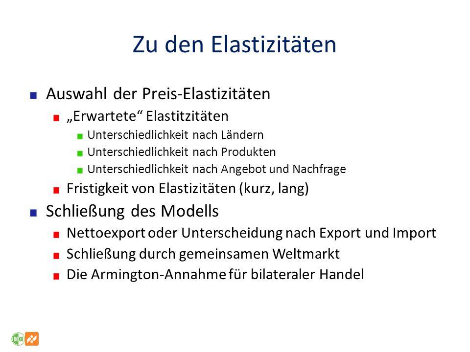 Zu den Elastizitäten Auswahl der Preis-Elastizitäten Erwartete Elastitzitäten Unterschiedlichkeit nach Ländern Unterschiedlichkeit nach Produkten Unte