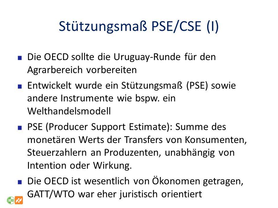 Stützungsmaß PSE/CSE (I) Die OECD sollte die Uruguay-Runde für den Agrarbereich vorbereiten Entwickelt wurde ein Stützungsmaß (PSE) sowie andere Instr