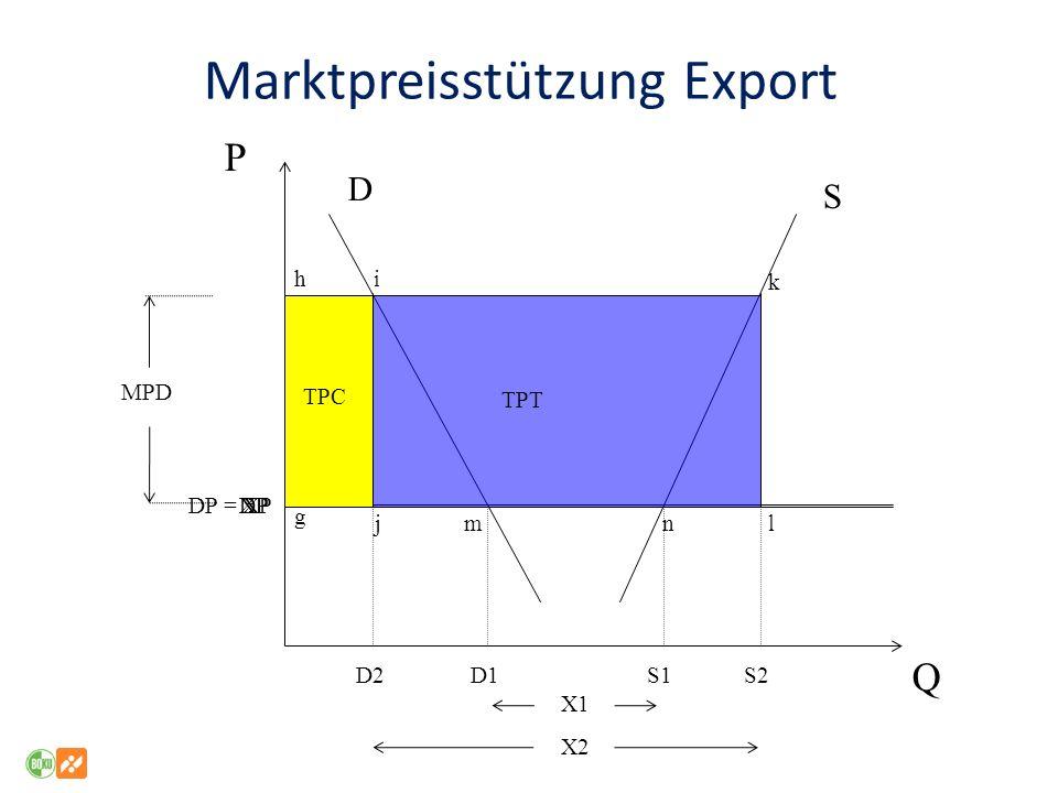 Marktpreisstützung Export P Q XP g jl D S D2D1S1S2 hi k DPDP = XP X1 X2 MPD TPC TPT mn