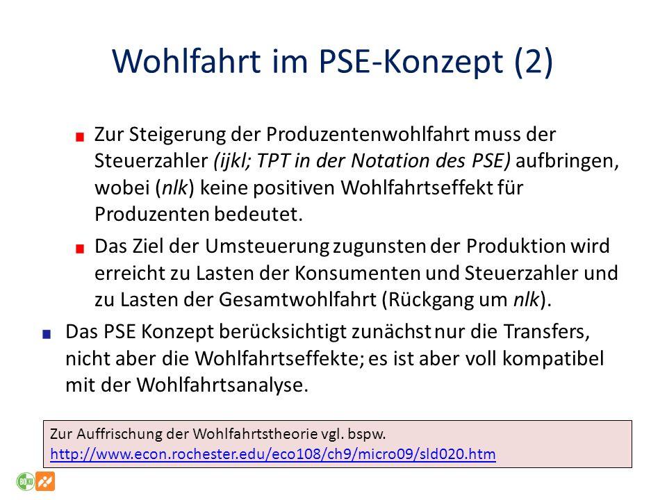 Wohlfahrt im PSE-Konzept (2) Zur Steigerung der Produzentenwohlfahrt muss der Steuerzahler (ijkl; TPT in der Notation des PSE) aufbringen, wobei (nlk)