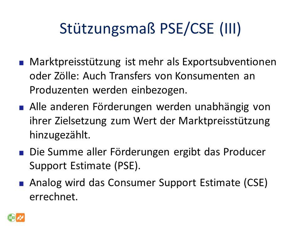 Stützungsmaß PSE/CSE (III) Marktpreisstützung ist mehr als Exportsubventionen oder Zölle: Auch Transfers von Konsumenten an Produzenten werden einbezo