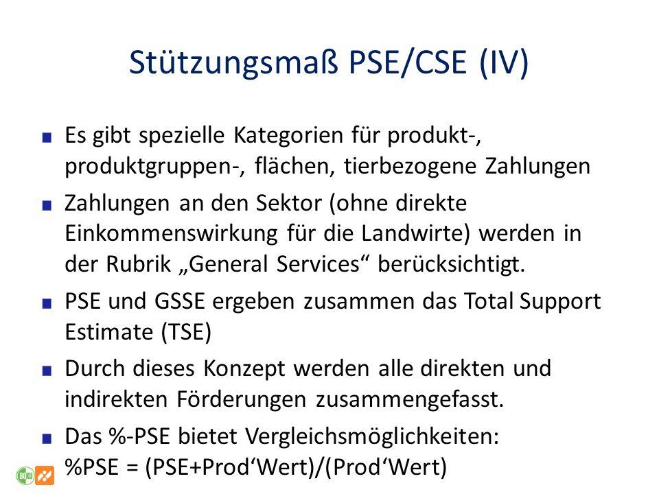 Stützungsmaß PSE/CSE (IV) Es gibt spezielle Kategorien für produkt-, produktgruppen-, flächen, tierbezogene Zahlungen Zahlungen an den Sektor (ohne di