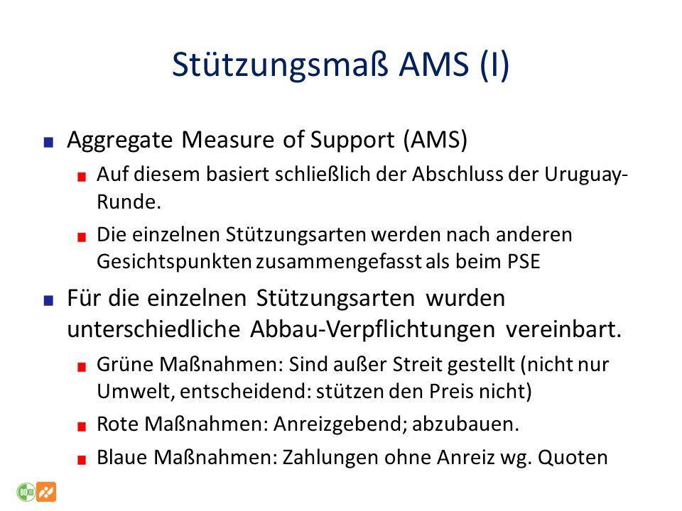 Stützungsmaß AMS (I) Aggregate Measure of Support (AMS) Auf diesem basiert schließlich der Abschluss der Uruguay- Runde. Die einzelnen Stützungsarten