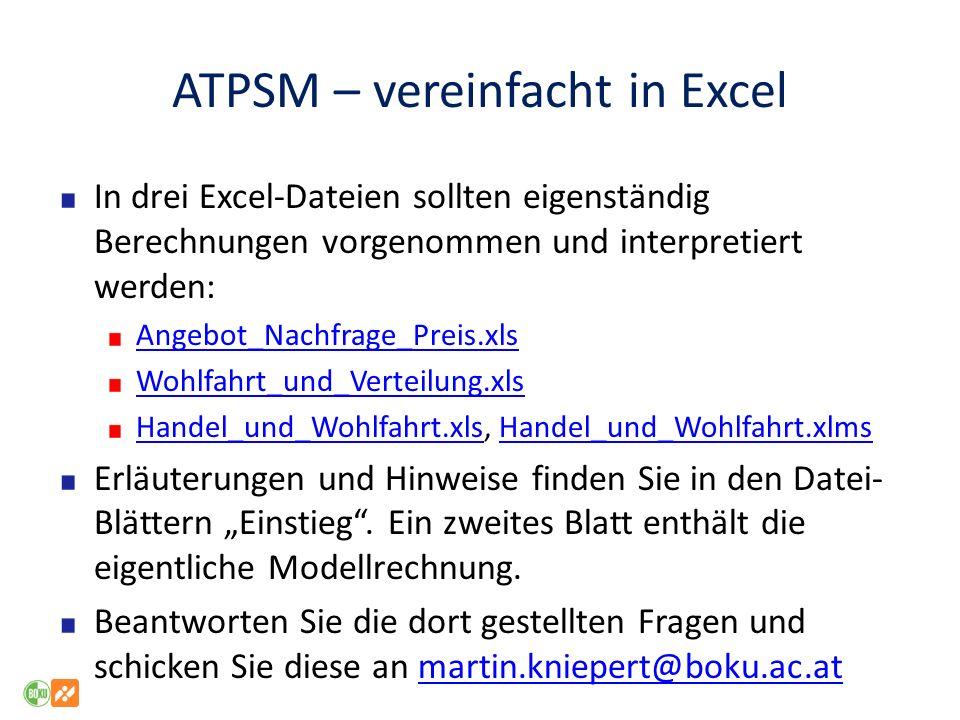 ATPSM – vereinfacht in Excel In drei Excel-Dateien sollten eigenständig Berechnungen vorgenommen und interpretiert werden: Angebot_Nachfrage_Preis.xls