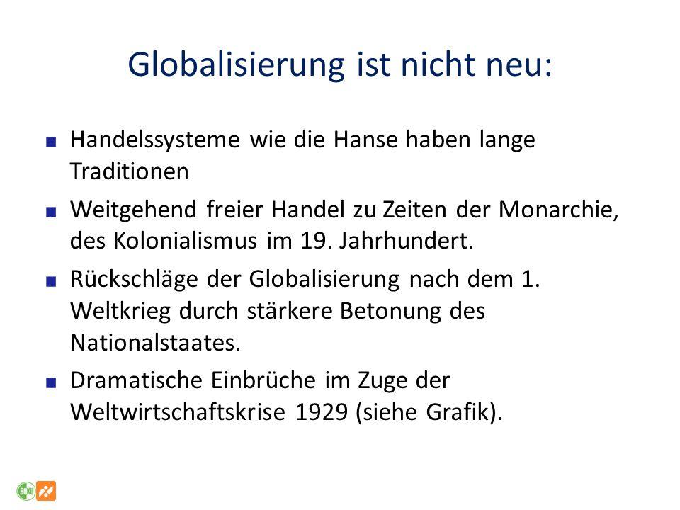 Globalisierung ist nicht neu: Handelssysteme wie die Hanse haben lange Traditionen Weitgehend freier Handel zu Zeiten der Monarchie, des Kolonialismus