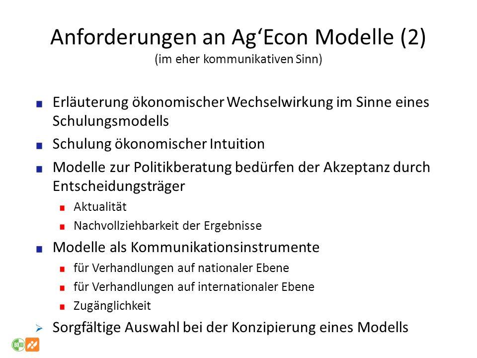 Anforderungen an AgEcon Modelle (2) (im eher kommunikativen Sinn) Erläuterung ökonomischer Wechselwirkung im Sinne eines Schulungsmodells Schulung öko