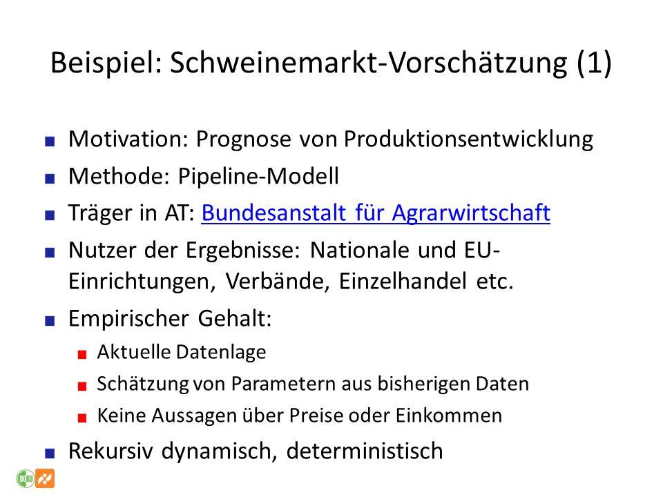 Beispiel: Schweinemarkt-Vorschätzung (1) Motivation: Prognose von Produktionsentwicklung Methode: Pipeline-Modell Träger in AT: Bundesanstalt für Agra