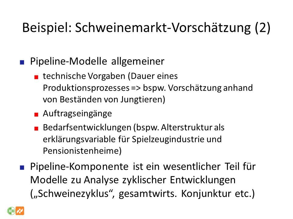 Beispiel: Schweinemarkt-Vorschätzung (2) Pipeline-Modelle allgemeiner technische Vorgaben (Dauer eines Produktionsprozesses => bspw. Vorschätzung anha