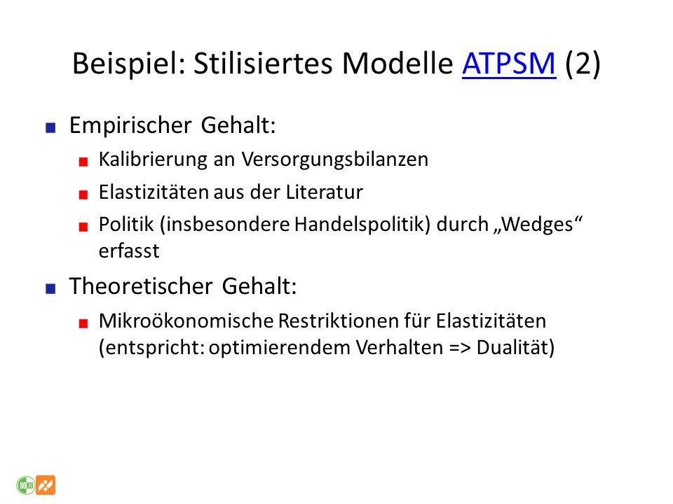 Beispiel: Stilisiertes Modelle ATPSM (2)ATPSM Empirischer Gehalt: Kalibrierung an Versorgungsbilanzen Elastizitäten aus der Literatur Politik (insbeso