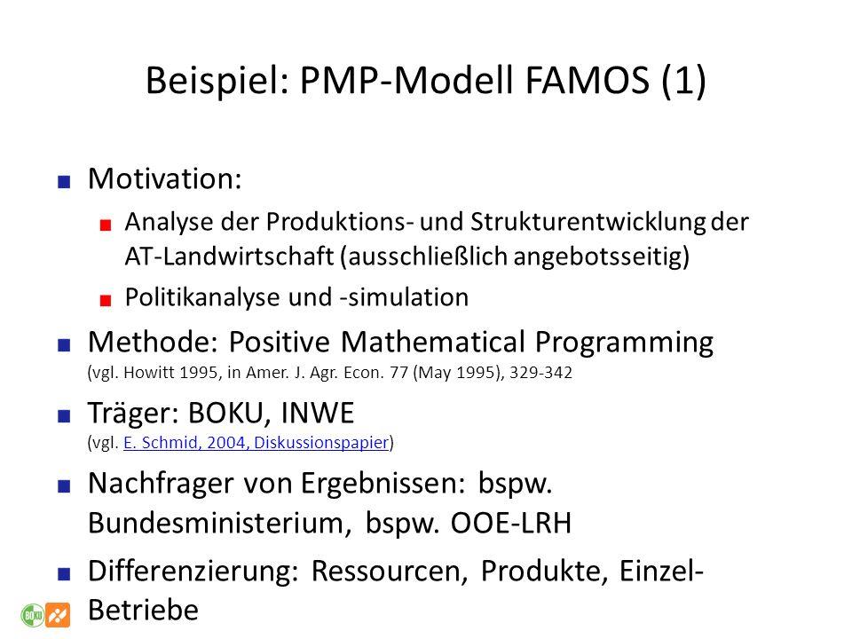 Beispiel: PMP-Modell FAMOS (1) Motivation: Analyse der Produktions- und Strukturentwicklung der AT-Landwirtschaft (ausschließlich angebotsseitig) Poli