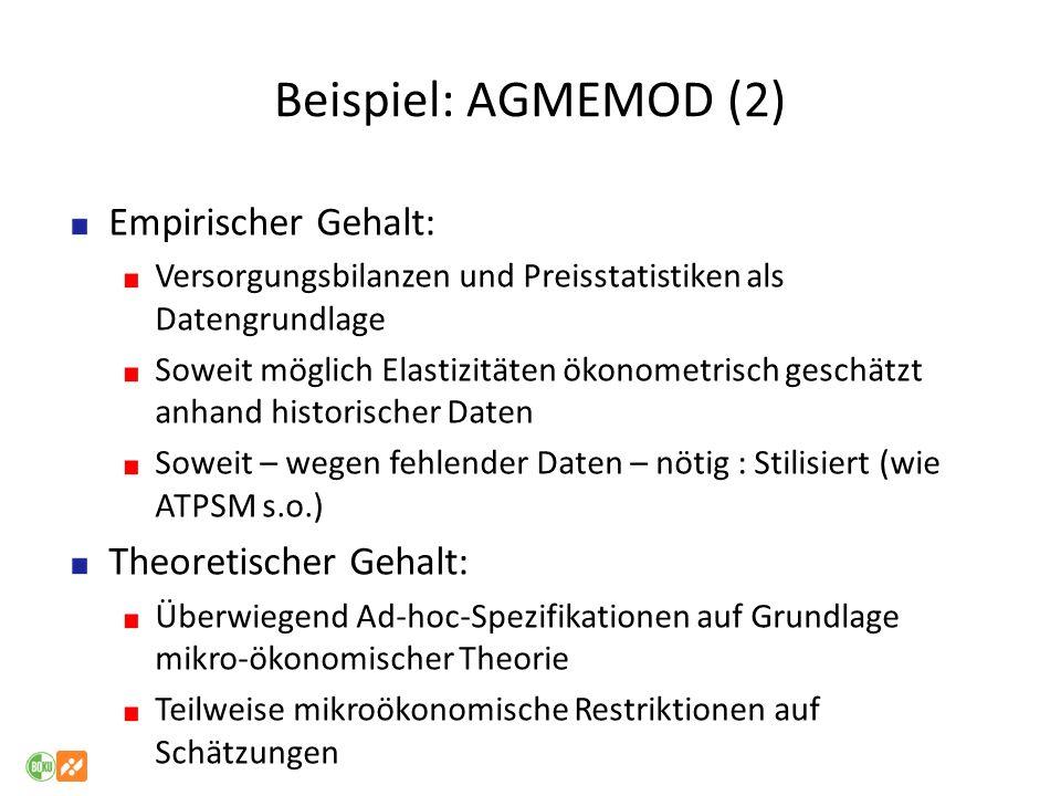 Beispiel: AGMEMOD (2) Empirischer Gehalt: Versorgungsbilanzen und Preisstatistiken als Datengrundlage Soweit möglich Elastizitäten ökonometrisch gesch