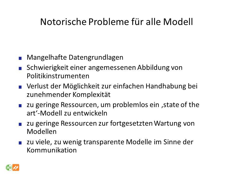 Notorische Probleme für alle Modell Mangelhafte Datengrundlagen Schwierigkeit einer angemessenen Abbildung von Politikinstrumenten Verlust der Möglich