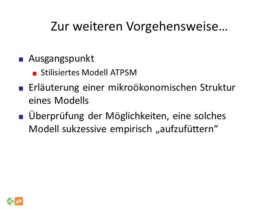 Zur weiteren Vorgehensweise… Ausgangspunkt Stilisiertes Modell ATPSM Erläuterung einer mikroökonomischen Struktur eines Modells Überprüfung der Möglic