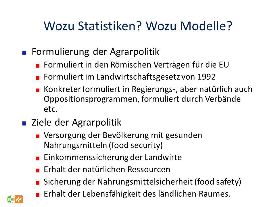 Wozu Statistiken? Wozu Modelle? Formulierung der Agrarpolitik Formuliert in den Römischen Verträgen für die EU Formuliert im Landwirtschaftsgesetz von