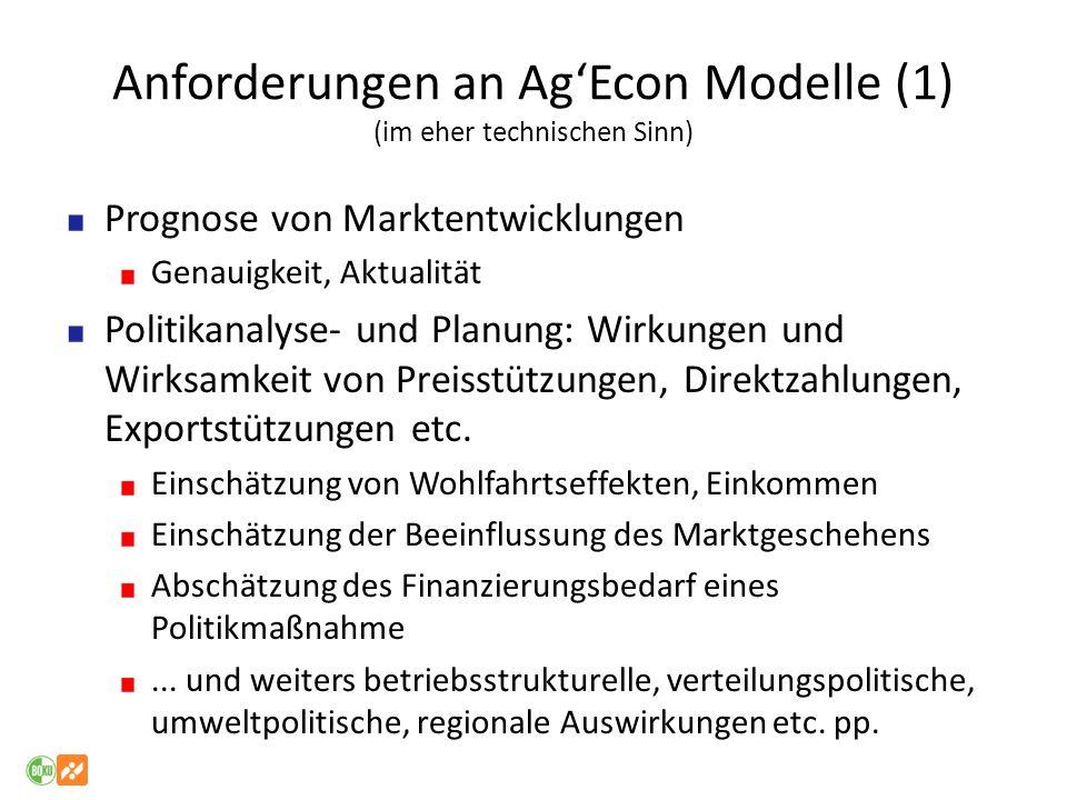 Anforderungen an AgEcon Modelle (1) (im eher technischen Sinn) Prognose von Marktentwicklungen Genauigkeit, Aktualität Politikanalyse- und Planung: Wi