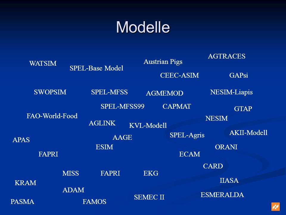 Modelle WATSIM SWOPSIM FAO-World-Food APAS FAPRI MISS ESIM AGLINK SPEL-MFSS99 SPEL-MFSS SPEL-Base Model FAPRI GAPsi AGTRACES NESIM NESIM-Liapis CEEC-ASIM SPEL-Agris CAPMAT EKG ECAM ESMERALDA SEMEC II ADAM KRAM KVL-Modell AAGE CARD ORANI IIASA GTAP AKII-Modell AGMEMOD FAMOSPASMA Austrian Pigs