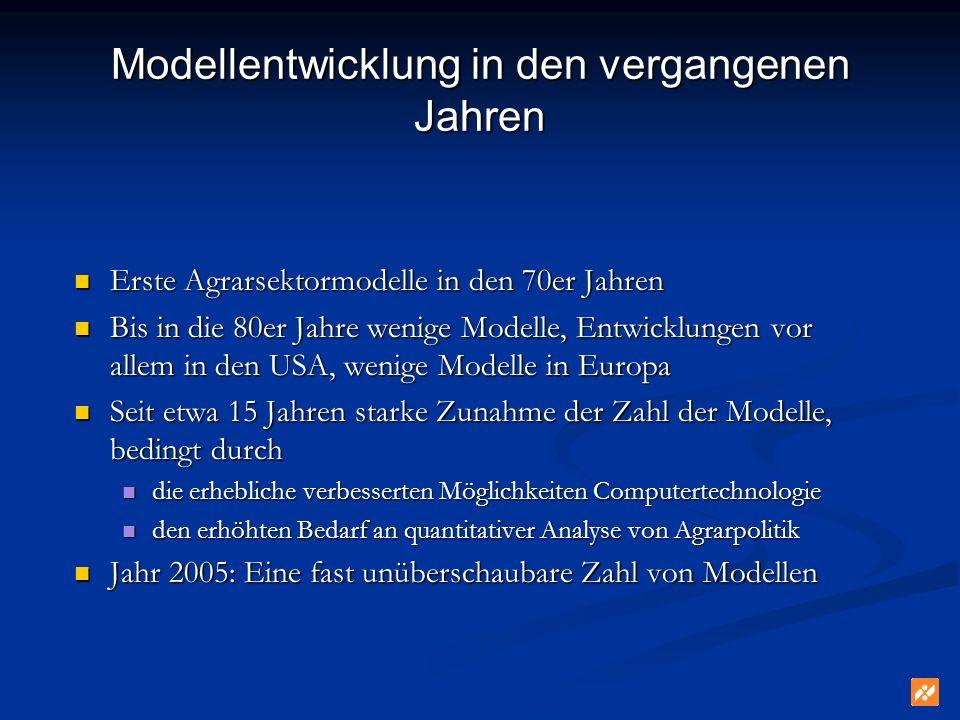 Modellentwicklung in den vergangenen Jahren Erste Agrarsektormodelle in den 70er Jahren Erste Agrarsektormodelle in den 70er Jahren Bis in die 80er Ja