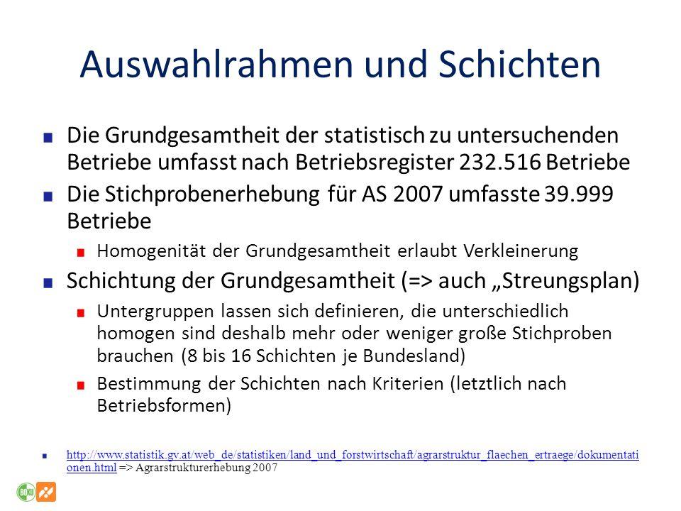 Stichprobenfehler der AS 2007 Quelle: http://www.statistik.gv.at/web_de/statistiken/land_und_forstwirtschaft/agrarstruktur_flaechen_ertraege/dokument ationen.html http://www.statistik.gv.at/web_de/statistiken/land_und_forstwirtschaft/agrarstruktur_flaechen_ertraege/dokument ationen.html Dort weitere Angaben zu Arbeitskräften, Pferde, Rinder, Schweine, Schafe, Ziegen, Hühner in % (bei 95% statistischer Sicherheit); entspricht in etwa dem zweifachen Standardfehler