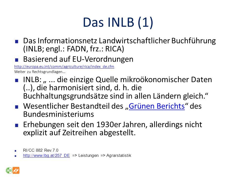 Das INLB (2) Das INLB basiert – wie bereits die AS – auf einer geschichteten Stichprobe Der Streungsplan (also Art und Größe der Schichten) werden auf Grundlage der AS festglegt.