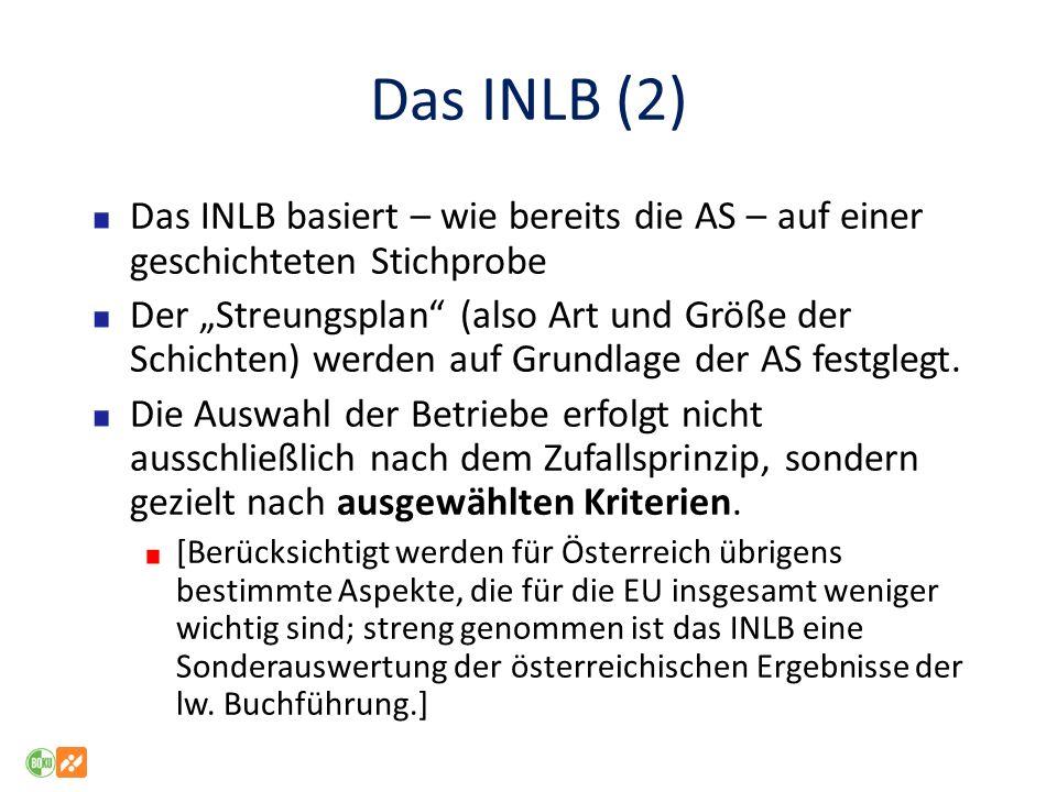 Das INLB (2) Das INLB basiert – wie bereits die AS – auf einer geschichteten Stichprobe Der Streungsplan (also Art und Größe der Schichten) werden auf