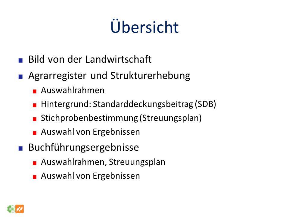 Übersicht Bild von der Landwirtschaft Agrarregister und Strukturerhebung Auswahlrahmen Hintergrund: Standarddeckungsbeitrag (SDB) Stichprobenbestimmun