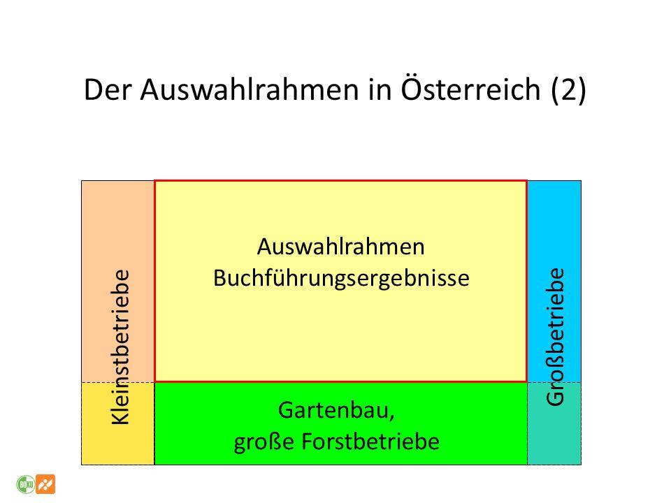 Streuungsplan der lw.Buchführung 28 Schichten (vormals 70; vgl.