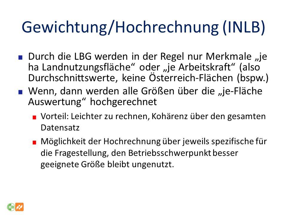 Gewichtung/Hochrechnung (INLB) Durch die LBG werden in der Regel nur Merkmale je ha Landnutzungsfläche oder je Arbeitskraft (also Durchschnittswerte,
