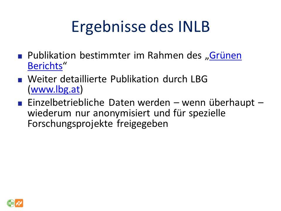 Ergebnisse des INLB Publikation bestimmter im Rahmen des Grünen BerichtsGrünen Berichts Weiter detaillierte Publikation durch LBG (www.lbg.at)www.lbg.