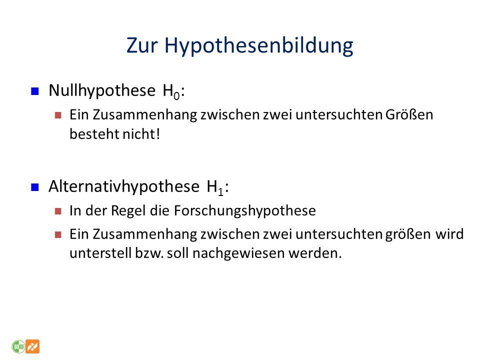 Zur Hypothesenbildung Nullhypothese H 0 : Ein Zusammenhang zwischen zwei untersuchten Größen besteht nicht! Alternativhypothese H 1 : In der Regel die