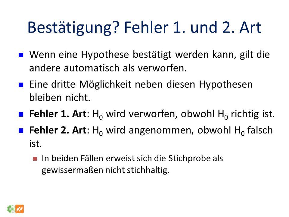 Bestätigung? Fehler 1. und 2. Art Wenn eine Hypothese bestätigt werden kann, gilt die andere automatisch als verworfen. Eine dritte Möglichkeit neben