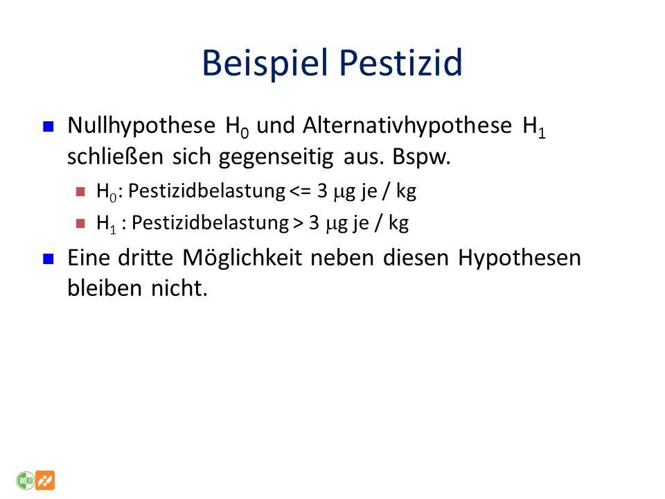 Beispiel Pestizid Nullhypothese H 0 und Alternativhypothese H 1 schließen sich gegenseitig aus. Bspw. H 0 : Pestizidbelastung <= 3 g je / kg H 1 : Pes