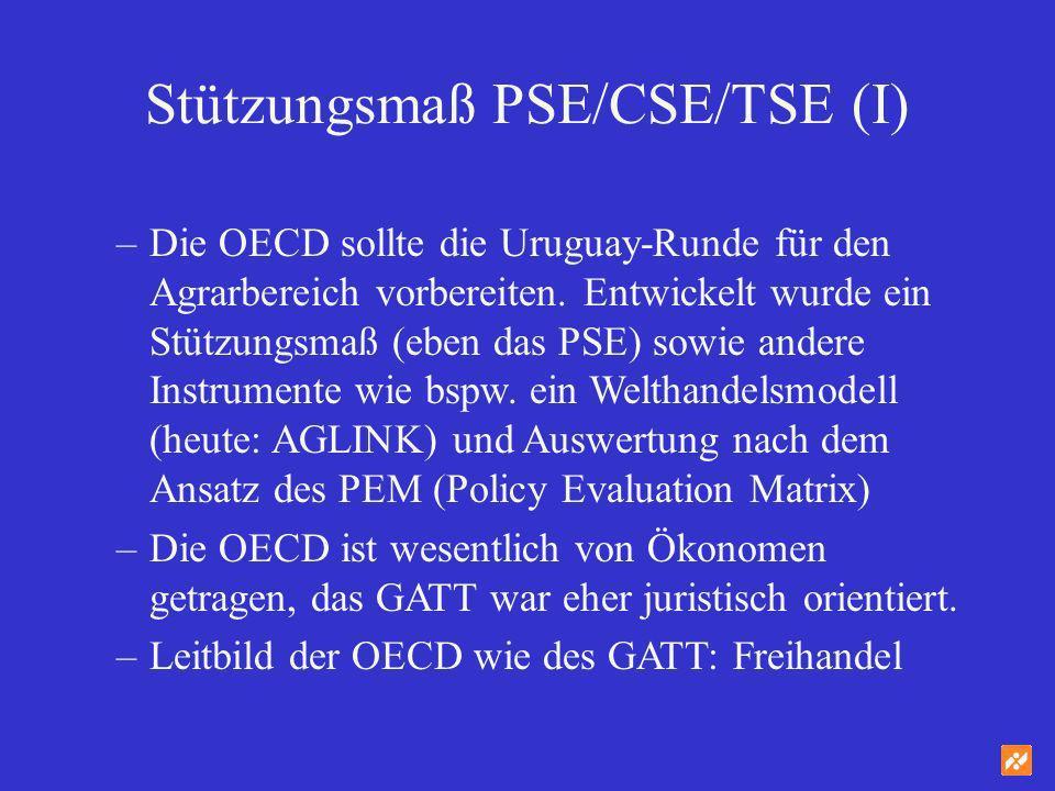 Stützungsmaß PSE/CSE/TSE (I) –Die OECD sollte die Uruguay-Runde für den Agrarbereich vorbereiten. Entwickelt wurde ein Stützungsmaß (eben das PSE) sow