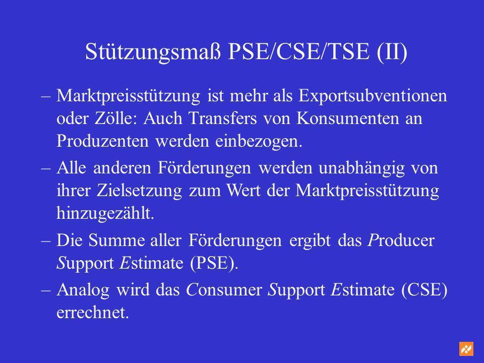 Stützungsmaß PSE/CSE/TSE (II) –Marktpreisstützung ist mehr als Exportsubventionen oder Zölle: Auch Transfers von Konsumenten an Produzenten werden ein