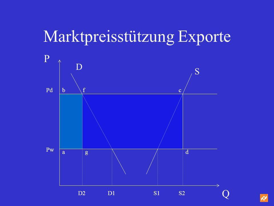 Marktpreisstützung Exporte P Q Pd Pw agd D S D2D1S1S2 bfc