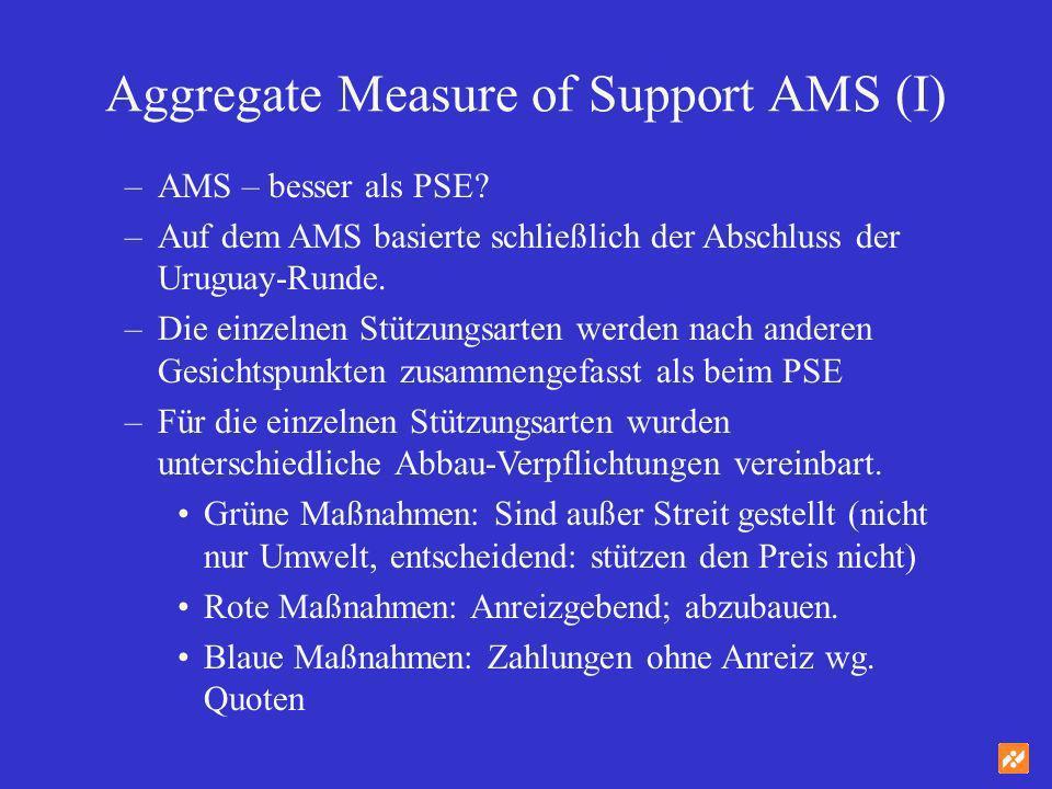 Aggregate Measure of Support AMS (I) –AMS – besser als PSE? –Auf dem AMS basierte schließlich der Abschluss der Uruguay-Runde. –Die einzelnen Stützung