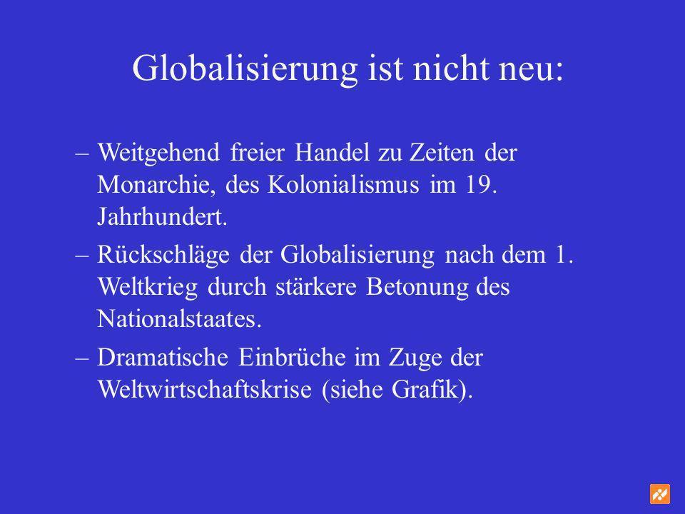 Globalisierung ist nicht neu: –Weitgehend freier Handel zu Zeiten der Monarchie, des Kolonialismus im 19. Jahrhundert. –Rückschläge der Globalisierung