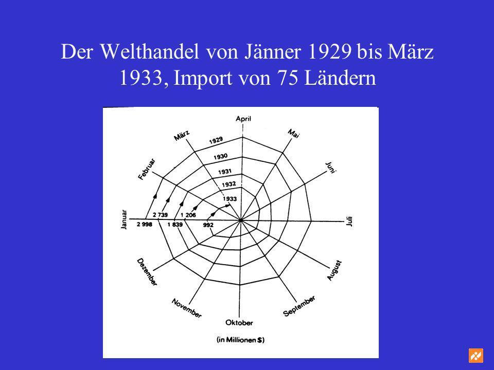 Interne Stützung Blaue MaßnahmenGrüne Maßnahmen Rote Maßnahmen (AMS) ProduktbezogenProduktübergreifend MarktstützungSubventionen Grafik nach Ortner (1994)
