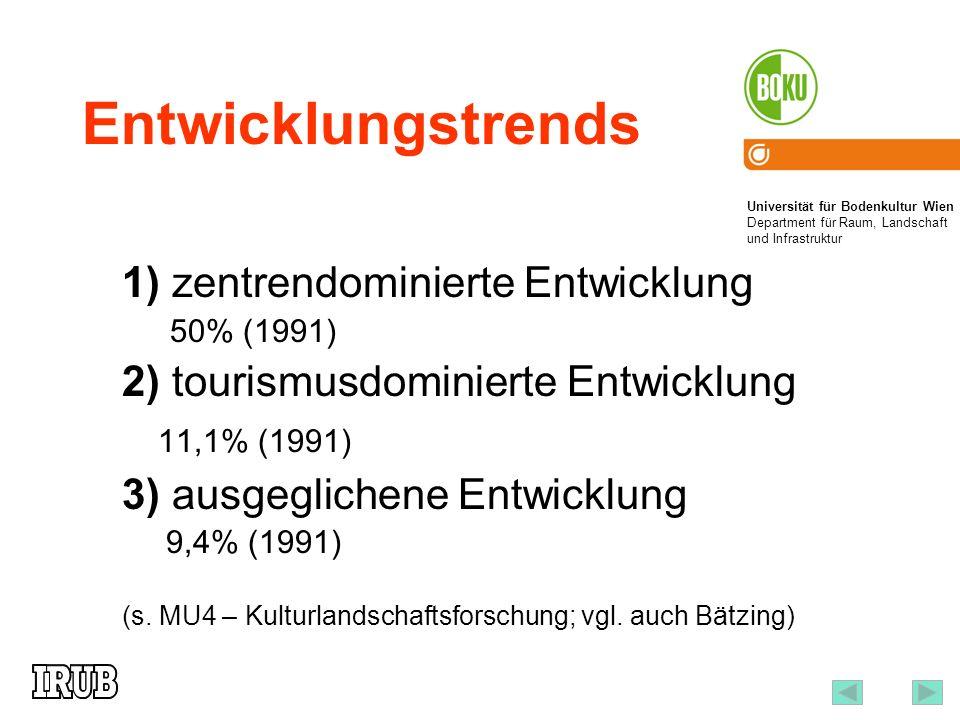Universität für Bodenkultur Wien Department für Raum, Landschaft und Infrastruktur Institut für Raumplanung und Ländliche Neuordnung an der Universität für Bodenkultur Wien 1 Entwicklungstrends 1) zentrendominierte Entwicklung 50% (1991) 2) tourismusdominierte Entwicklung 11,1% (1991) 3) ausgeglichene Entwicklung 9,4% (1991) (s.