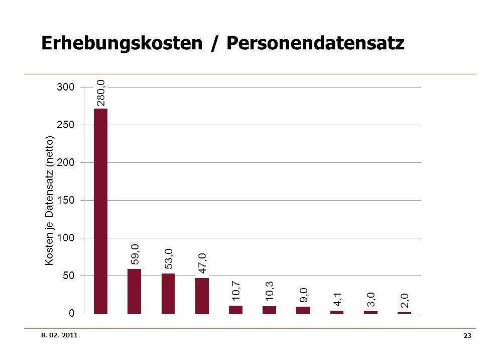 8. 02. 2011 23 Erhebungskosten / Personendatensatz