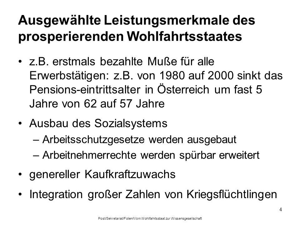 Post/Sekretariat/Folien/Vom Wohlfahrtsstaat zur Wissensgesellschaft 4 Ausgewählte Leistungsmerkmale des prosperierenden Wohlfahrtsstaates z.B.