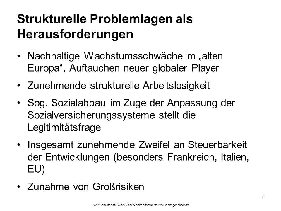 Post/Sekretariat/Folien/Vom Wohlfahrtsstaat zur Wissensgesellschaft 7 Strukturelle Problemlagen als Herausforderungen Nachhaltige Wachstumsschwäche im alten Europa, Auftauchen neuer globaler Player Zunehmende strukturelle Arbeitslosigkeit Sog.