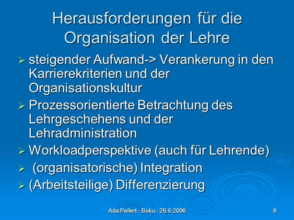 Ada Pellert - Boku - 26.6.20068 Herausforderungen für die Organisation der Lehre steigender Aufwand-> Verankerung in den Karrierekriterien und der Organisationskultur steigender Aufwand-> Verankerung in den Karrierekriterien und der Organisationskultur Prozessorientierte Betrachtung des Lehrgeschehens und der Lehradministration Prozessorientierte Betrachtung des Lehrgeschehens und der Lehradministration Workloadperspektive (auch für Lehrende) Workloadperspektive (auch für Lehrende) (organisatorische) Integration (organisatorische) Integration (Arbeitsteilige) Differenzierung (Arbeitsteilige) Differenzierung
