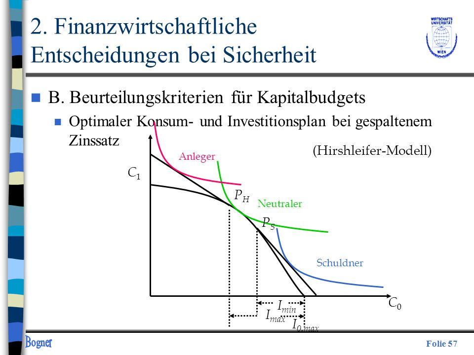 Folie 57 n B. Beurteilungskriterien für Kapitalbudgets n Optimaler Konsum- und Investitionsplan bei gespaltenem Zinssatz C1C1 PHPH I min C0C0 I max Sc