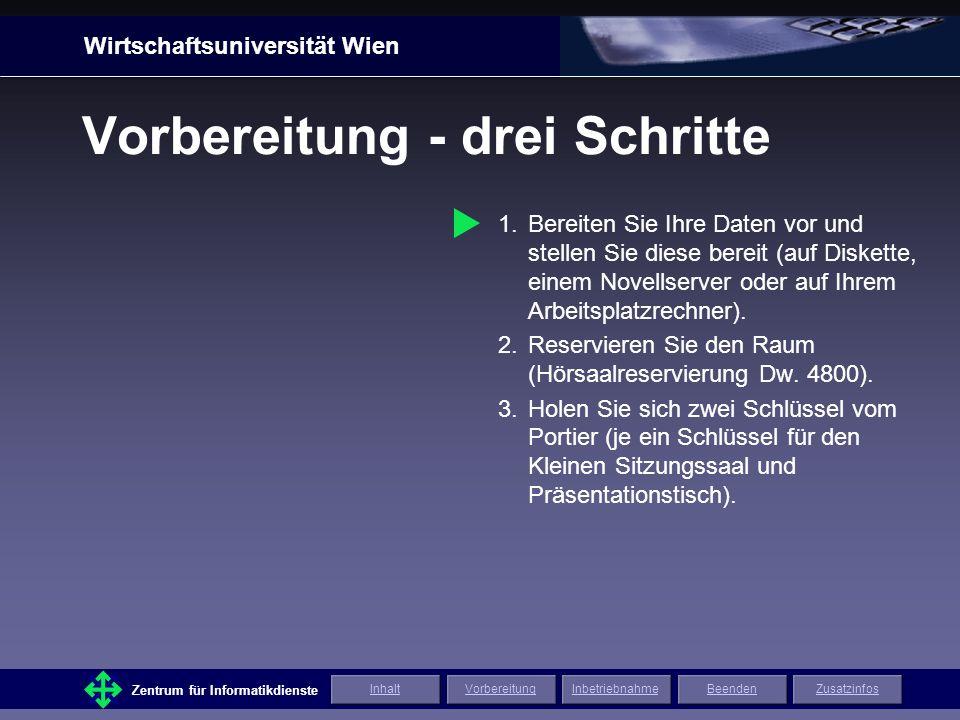 Wirtschaftsuniversität Wien Zentrum für Informatikdienste ZusatzinfosInhaltVorbereitungInbetriebnahmeBeenden Zusatzinformationen.
