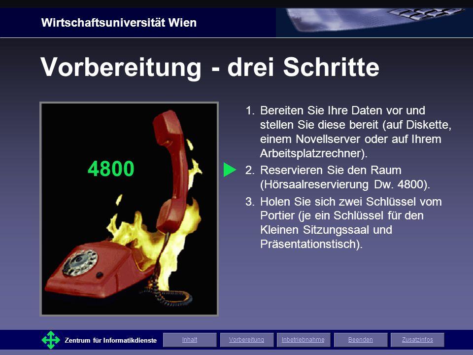 Wirtschaftsuniversität Wien Zentrum für Informatikdienste ZusatzinfosInhaltVorbereitungInbetriebnahmeBeenden Vorbereitung - drei Schritte 1.Bereiten Sie Ihre Daten vor und stellen Sie diese bereit (auf Diskette, einem Novellserver oder auf Ihrem Arbeitsplatzrechner).