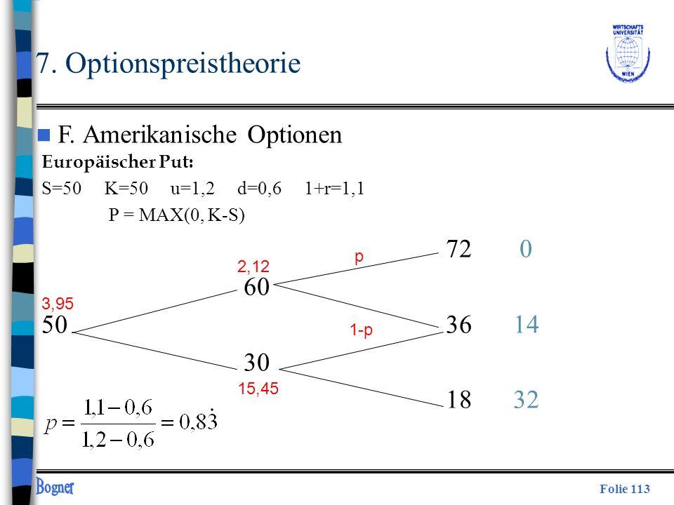 Folie 113 7. Optionspreistheorie S=50 K=50 u=1,2 d=0,6 1+r=1,1 P = MAX(0, K-S) 72 0 60 503614 30 1832 p 1-p 2,12 15,45 3,95 Europäischer Put: n F. Ame