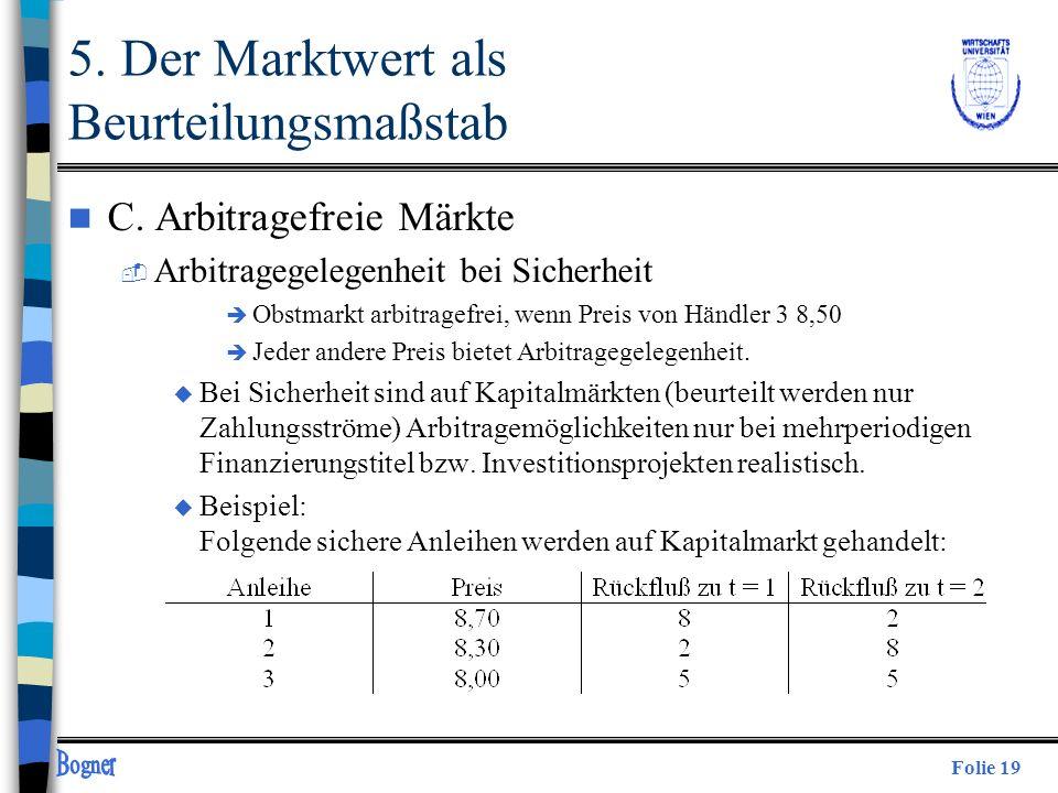 Folie 19 5. Der Marktwert als Beurteilungsmaßstab n C. Arbitragefreie Märkte  Arbitragegelegenheit bei Sicherheit è Obstmarkt arbitragefrei, wenn Pre